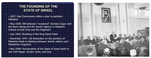 The Establishment of the State of Israel Part I