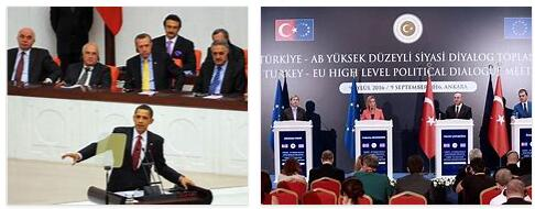 Turkey Foreign Policy